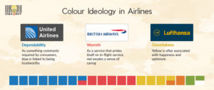 50 shades at play Colour in Airlines industry