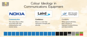 50 shades at play colour in communication industry